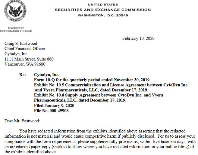 CYDY SEC letter