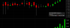 ISCNF short report candles