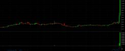 SLS trade alert