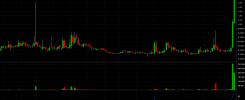 NXTD trade alert shot call