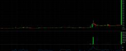 OBLN trade alert