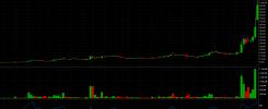 GME trade alert