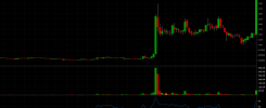 CHEK trade alert