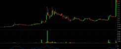 VTNR trade alert